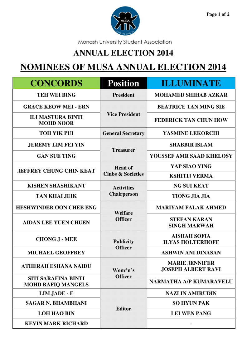 MUSA_Election_2014_CANDIDATES-1