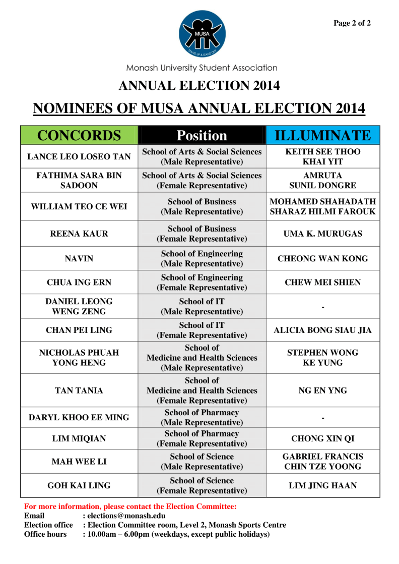 MUSA_Election_2014_CANDIDATES-2
